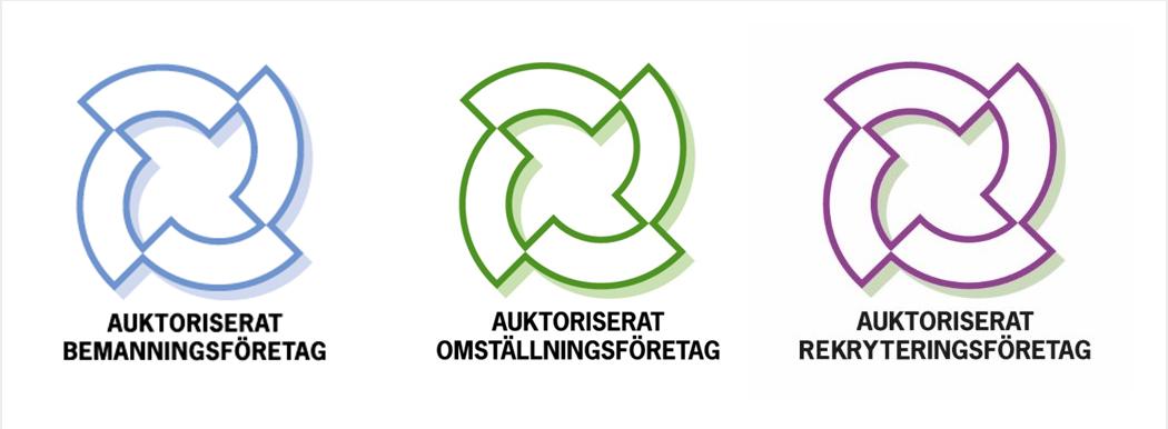 Logotyper auktorisationer
